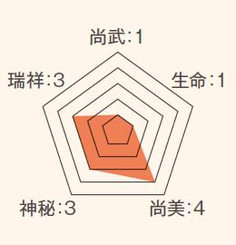 ステータス_桜