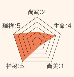 ステータス_稲妻