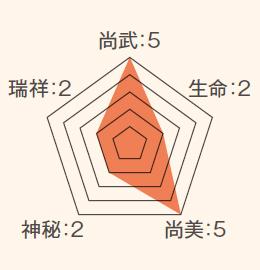 ステータス_撫子