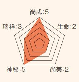ステータス_矢