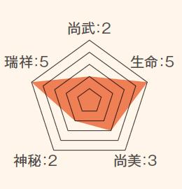 ステータス_蝶