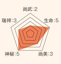ステータス_稲