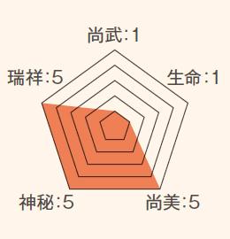 ステータス_源氏香