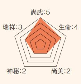 ステータス_雁金