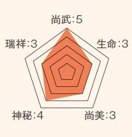 ステータス_唐団扇