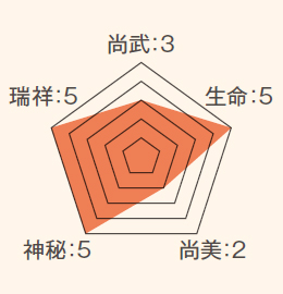 ステータス_龍