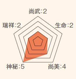 ステータス_久留子