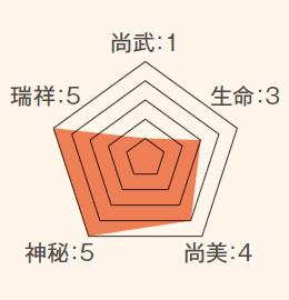 ステータス_宝珠