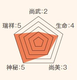 ステータス_万字