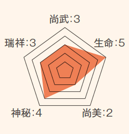 ステータス_石