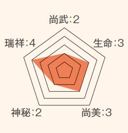 ステータス_唐花