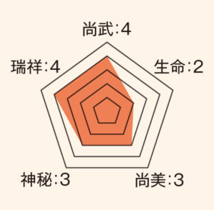 日足_ステータス