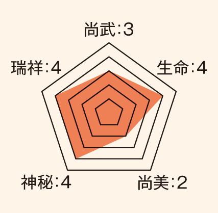 菱_ステータス