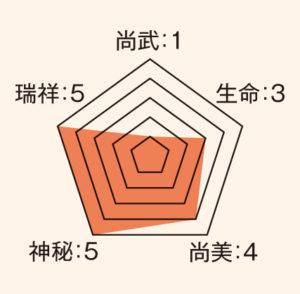 宝珠_ステータス