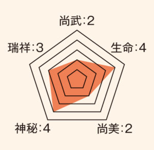 井桁_ステータス