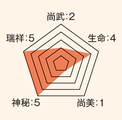 稲妻_ステータス