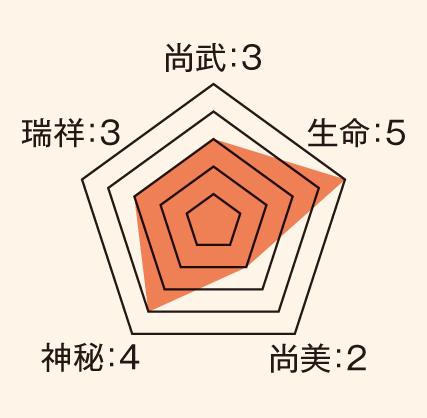 石_ステータス