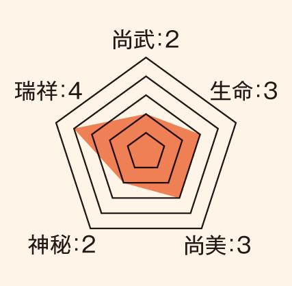唐花_ステータス