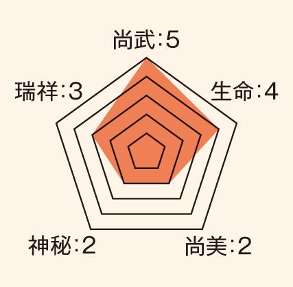 雁金_ステータス