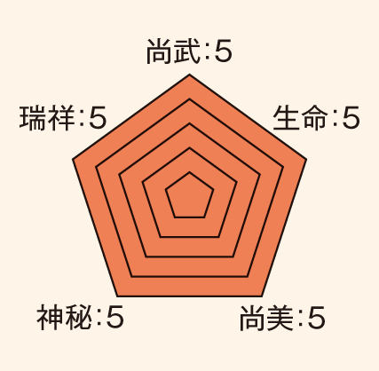 菊_ステータス