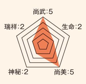 撫子_ステータス