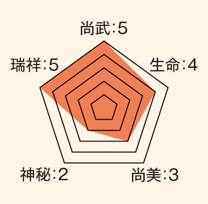 浪_ステータス