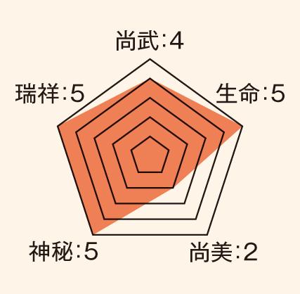 龍_ステータス