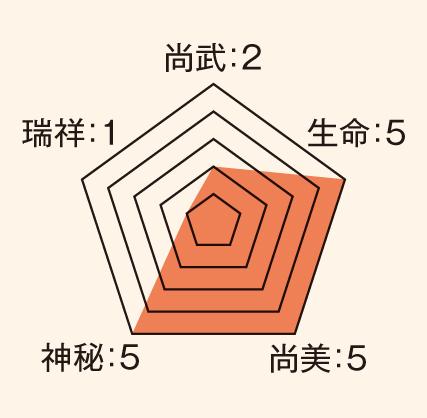 輪鼓_ステータス