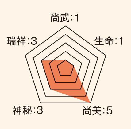桜_ステータス