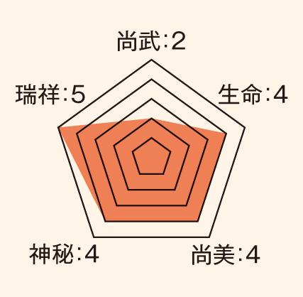 七宝_ステータス
