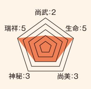 橘_ステータス