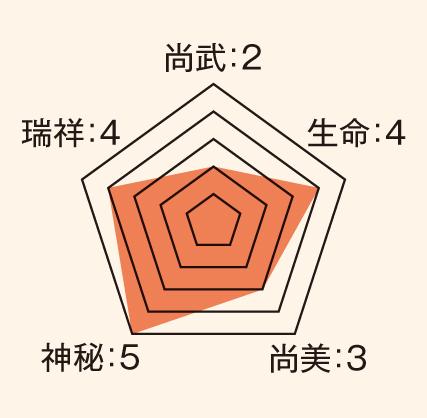 竹笹_ステータス