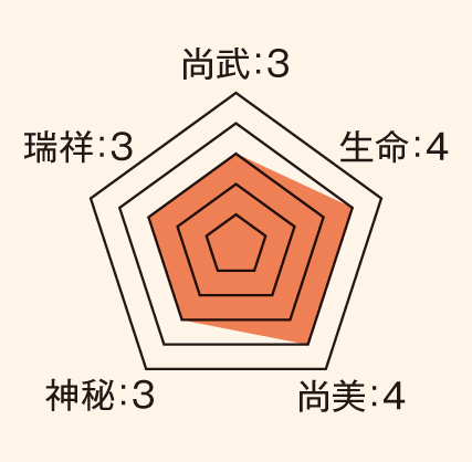 鉄線_ステータス