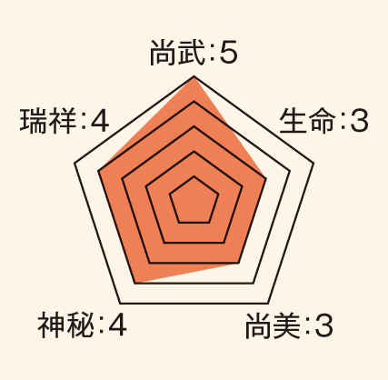 唐団扇_ステータス